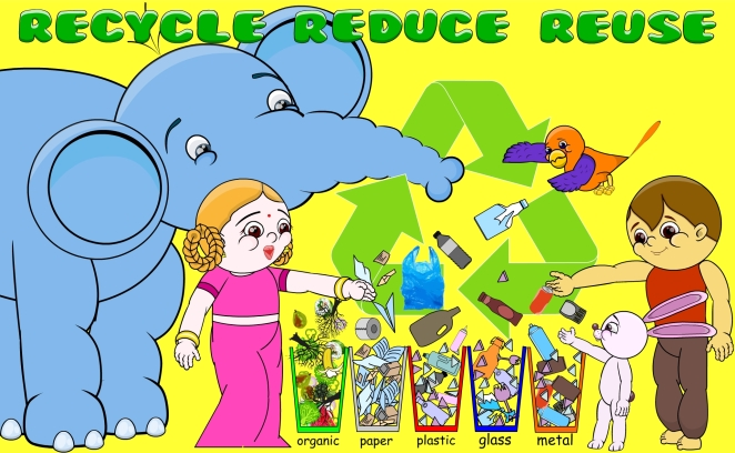 Recycle Reuse Reduce Recovery